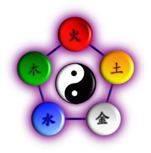 Yin and Yang within the five elements symbols